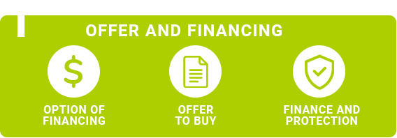 Step 1 Tele-Financing with L'Ami Auto Crédit