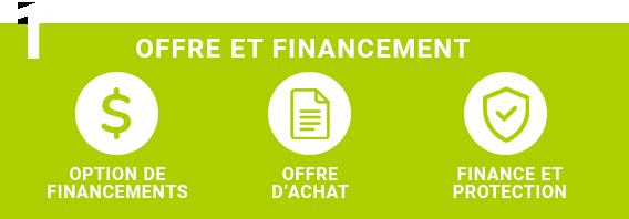 Étape 1 du Télé-Financement de L'Ami Auto Crédit